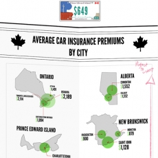 Have You Ever Wondered What Other Provinces Pay For Insurance Across Canada?